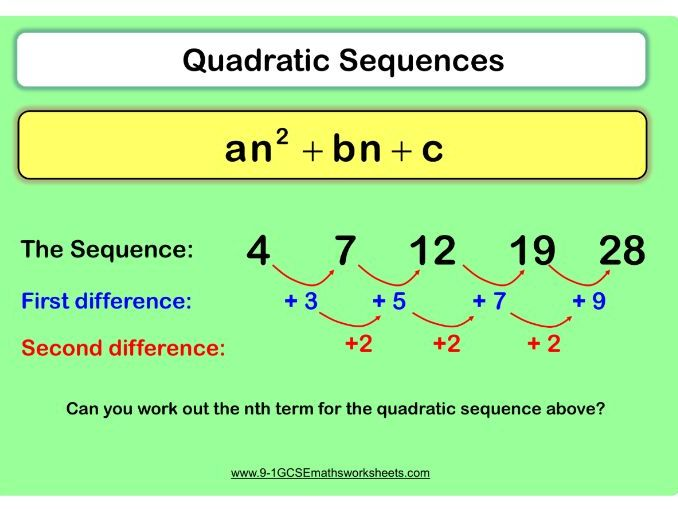 Finding the nth Term of Sequences Powerpoint