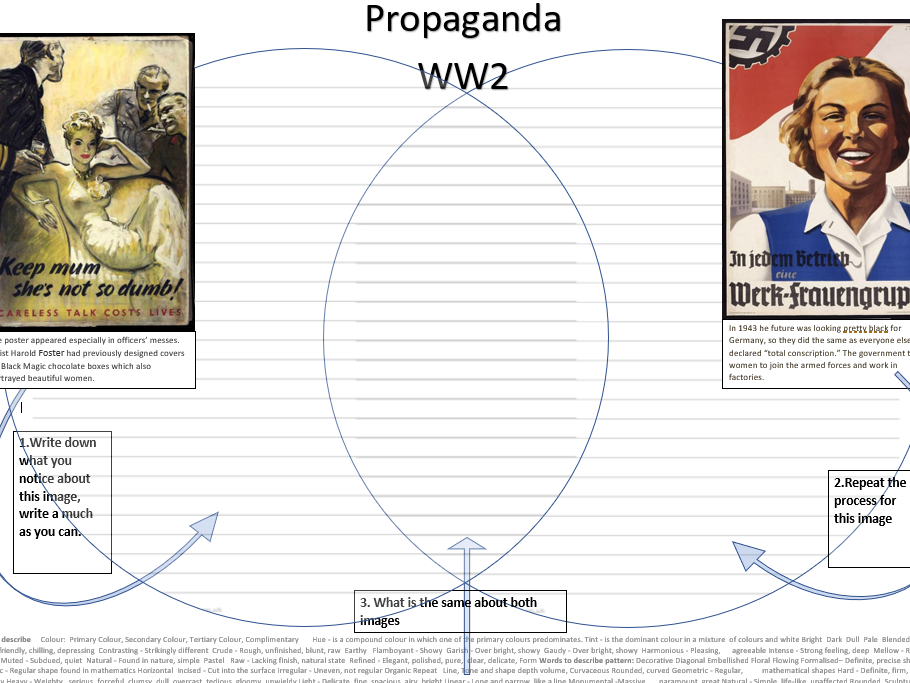 Worksheet designed to promote comparison of Propaganda made by opposing sides in WW2