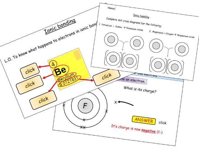 Teachers tv ks34 science periodic table by teachers tv ionic bonding detailed lesson and worksheet urtaz Gallery
