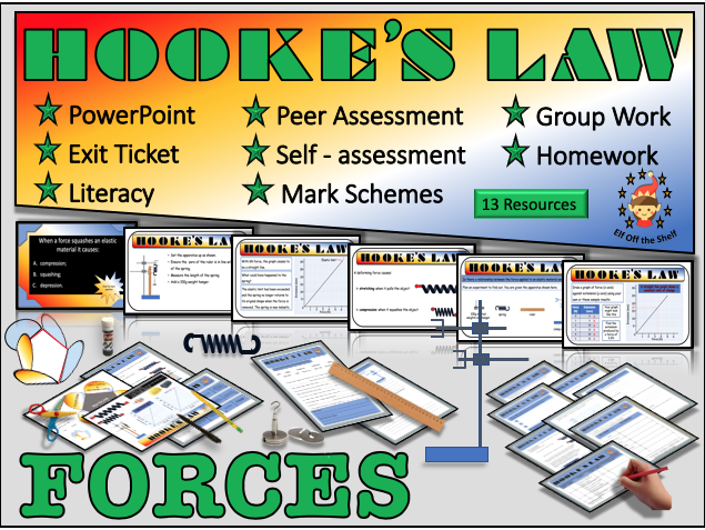 Forces - Hooke's Law KS3