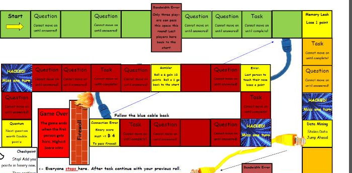 Computer Science GCSE Revison Board Game