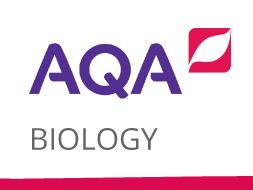 AQA GCSE BIOLOGY OVERVIEW
