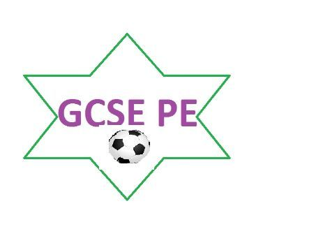 GCSE PE Component 2 divider sheets for folders (Edexcel New Spec)