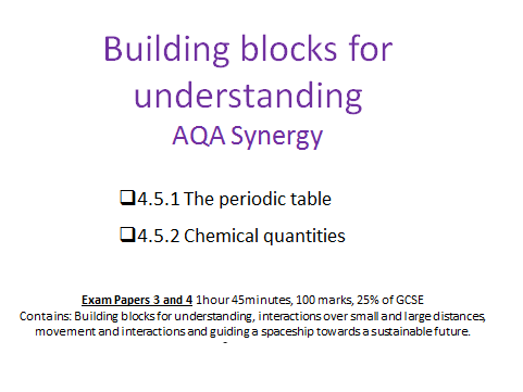 AQA Synergy Building blocks for understanding revision