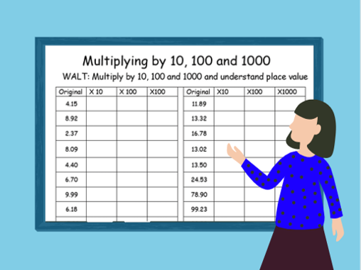 Multiplying by 10, 100 and 1000 (Place Value, 3 differentiated worksheets)