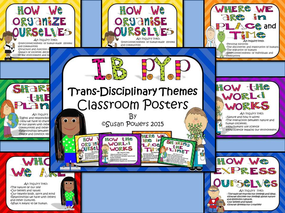 IB PYP Transdisciplinary Themes Posters by susanpowers09