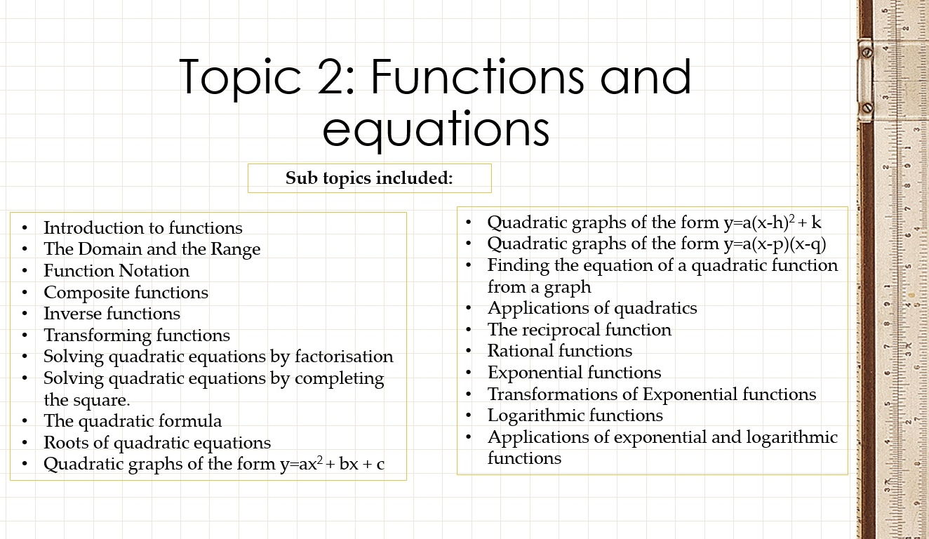 Topic 2: Functions and equations (IB Standard level)
