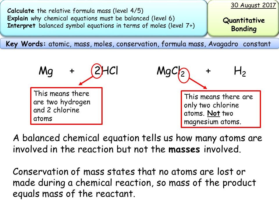 New Aqa Gcse Trilogychemistry Balancing Equations And Formula Mass