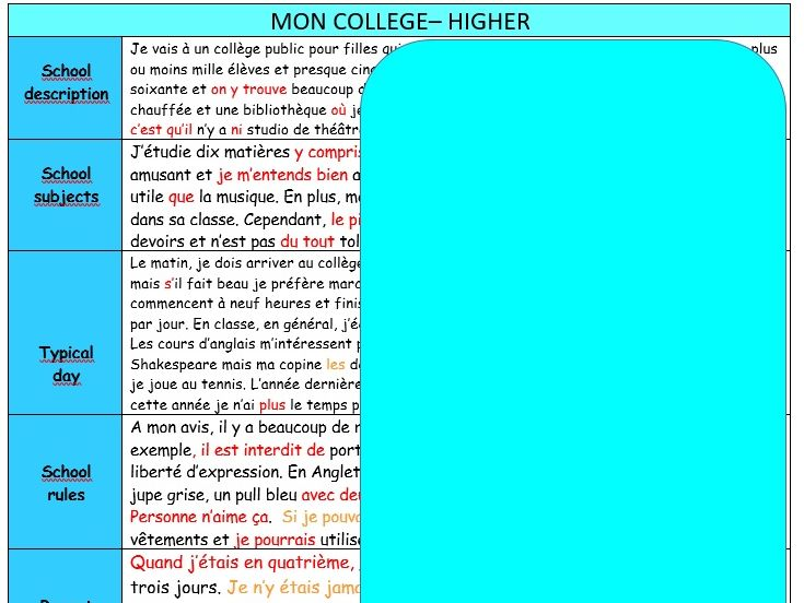 French GCSE differentiated knowledge organisers/model texts on School (W./S.)