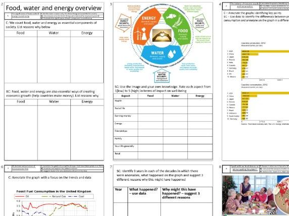 GCSE Resource Management booklet