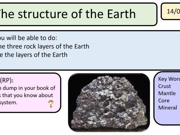 New Activate AQA 1 Earth whole unit 9 lessons KS3