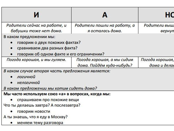 Conjunctions and, or (а, и, но) in Russian (Handout and exercise)