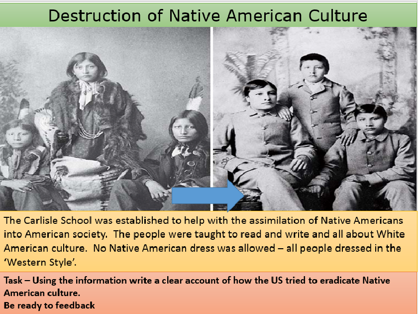 OCR SHP GCSE 9-1 History (USA, 1789-1900): How did the lives
