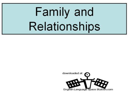 Family and relationships - complete PowerPoint Lesson with audio