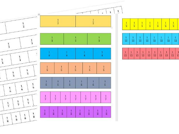 Fractions Equivalency cut out strips