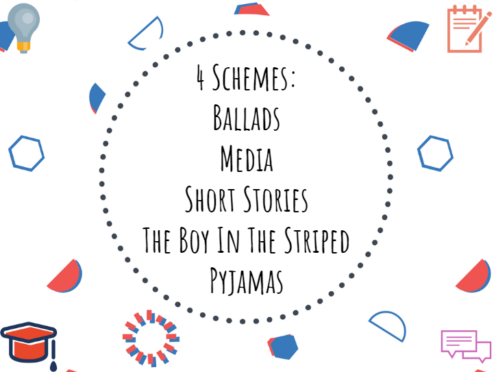 Scheme of work MEGA bundle - Ballads, short stories, The Media and The Boy in the Striped Pyjamas schemes of work
