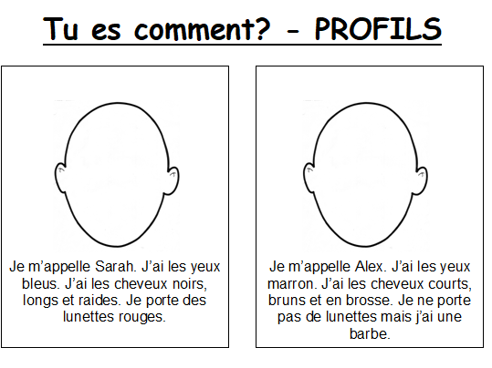 KS2/3 French Descriptions - Hair and Eyes