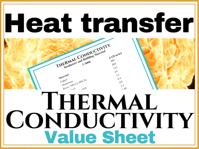 Thermal Conductivity Value Sheet of Insulators and Common Building Materials