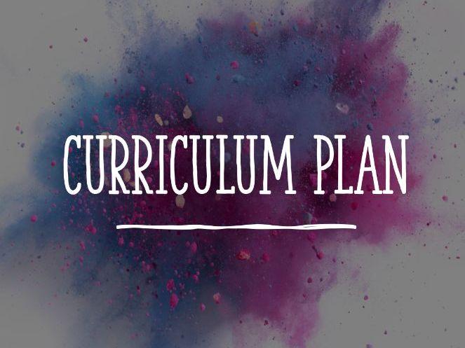 Drama Curriculum Plan