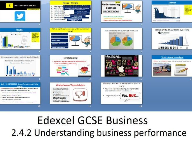 Edexcel GCSE Business - Theme 2 - 2.4.2 Understanding business performance