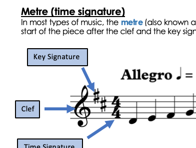 Analysing Rhythm, Metre and Tempo for GCSE Music