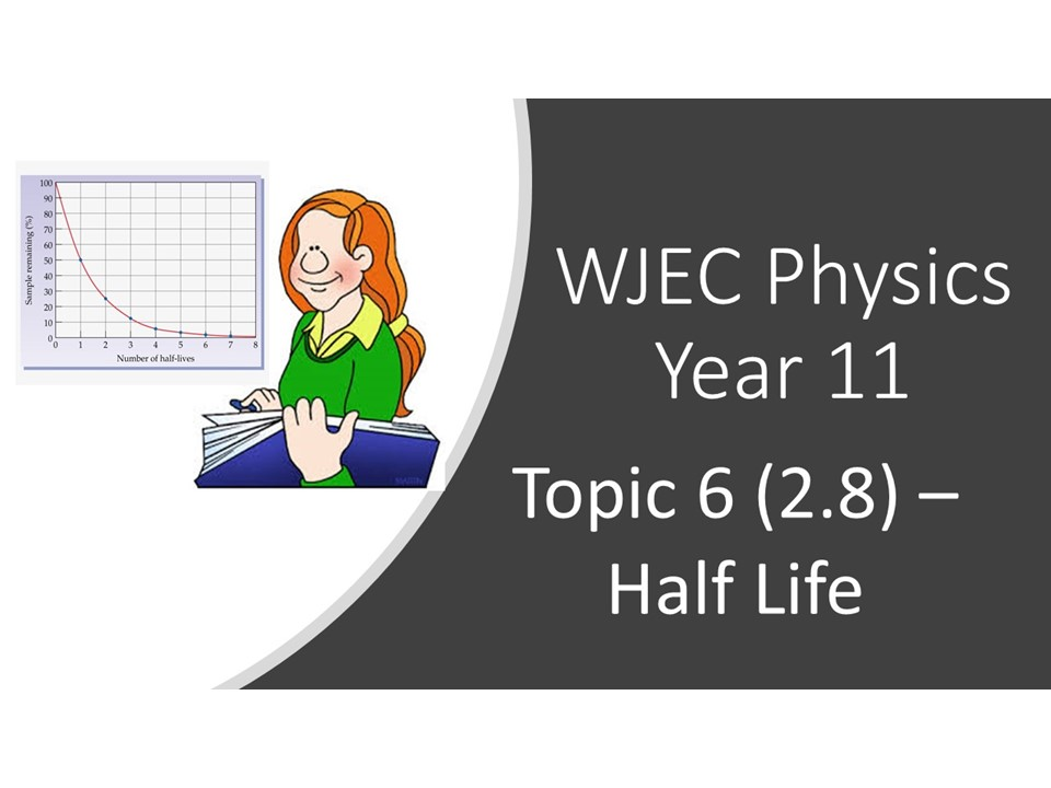 WJEC Physics 2 3 (Triple) / 6 3 (Double) Work and Energy