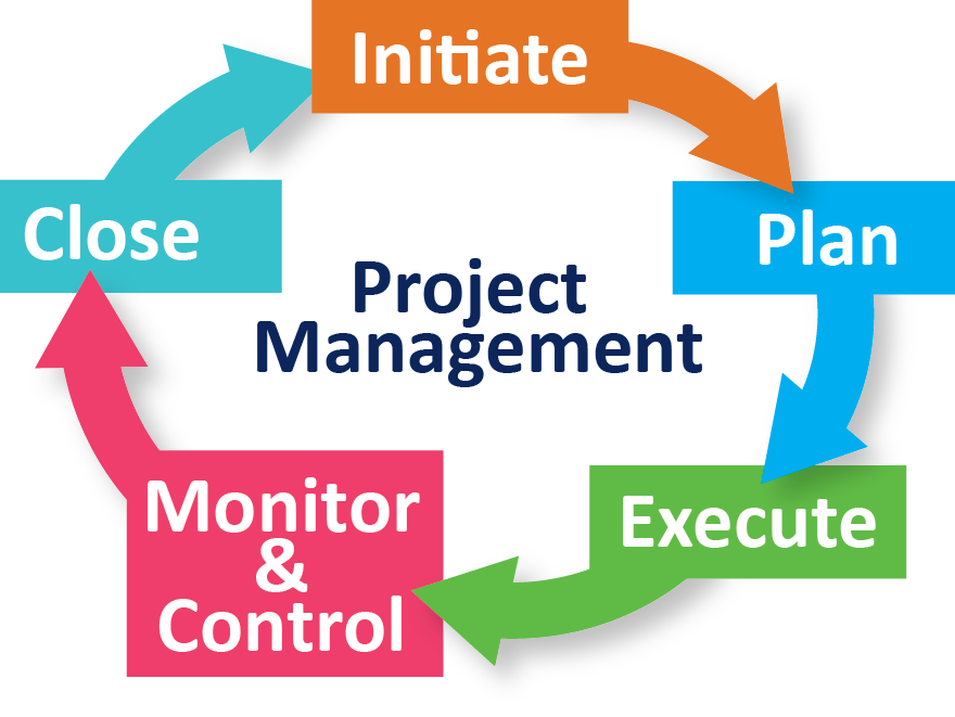 IT Project Management Bundle (Assignments 1-3)
