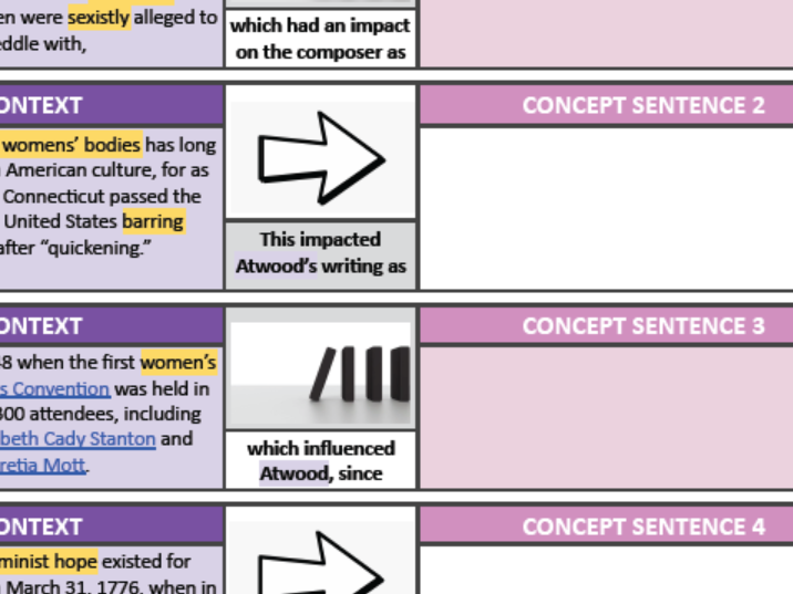 IBDP A Levels HSC AP English Language Literature Context Handmaid's Tale Atwood CONTEXT IMPACT 2