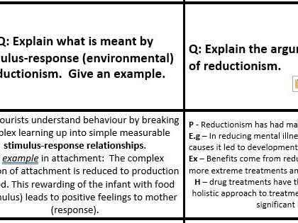ISSUES & DEBATES topic - AQA Psychology A Level (Year 2) - 60 Revision Quiz Cards