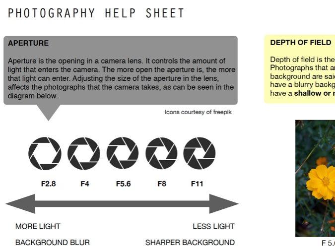 Aperture - Photography Help Sheet