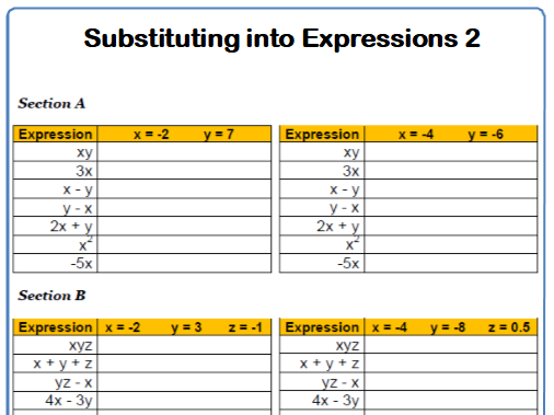 Substituting into Expressions Maths Worksheet 2