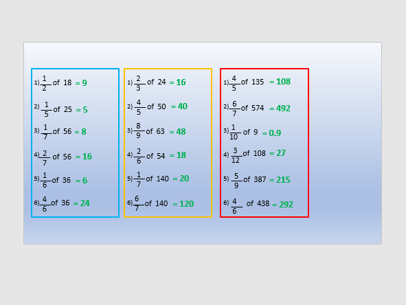 Fractions of amounts  (2 lessons) Year 6