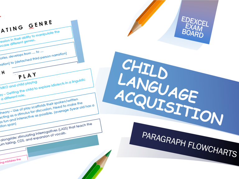Child Language Acquisition Paragraph Flowcharts (A-Level English Language)