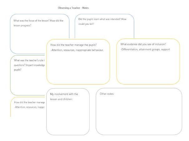 Trainee Teacher Observations with Class Teacher