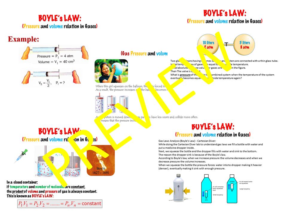 Boyle's Law – PPT