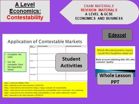 Contestable Markets Lesson PPT and Whole Topic Activities