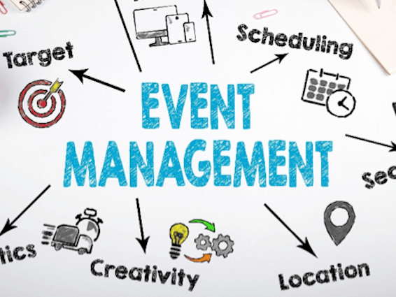 BTEC Level 3 Business Unit 4: Managing an Event Full Unit