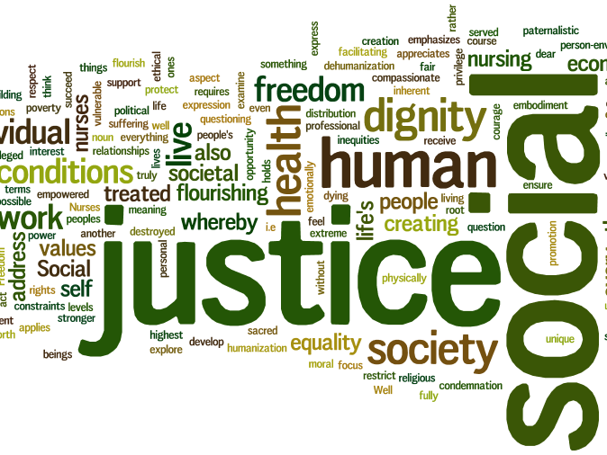 Theme C: religion, human rights and social justice -Key-Terms for Chapter 13.