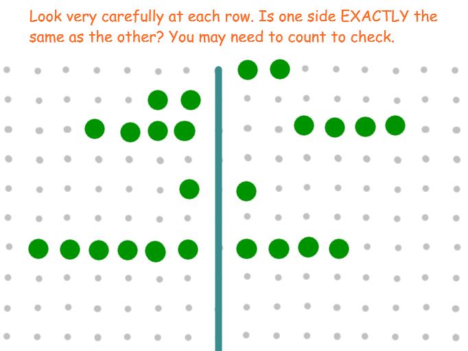 Understanding Symmetry