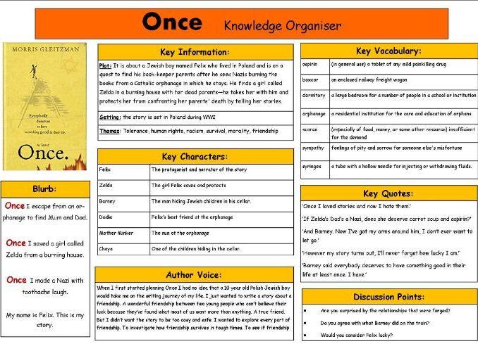 Once (Morris Gleitzman) Knowledge organiser