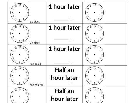 KS1 Time 1 hour, 1/2 hour,  1/4  hour later