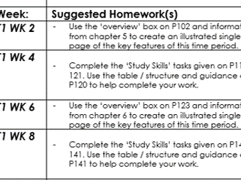OCR A Level History Later Tudors - Full Homework Tasks / Personal Learning Checklist