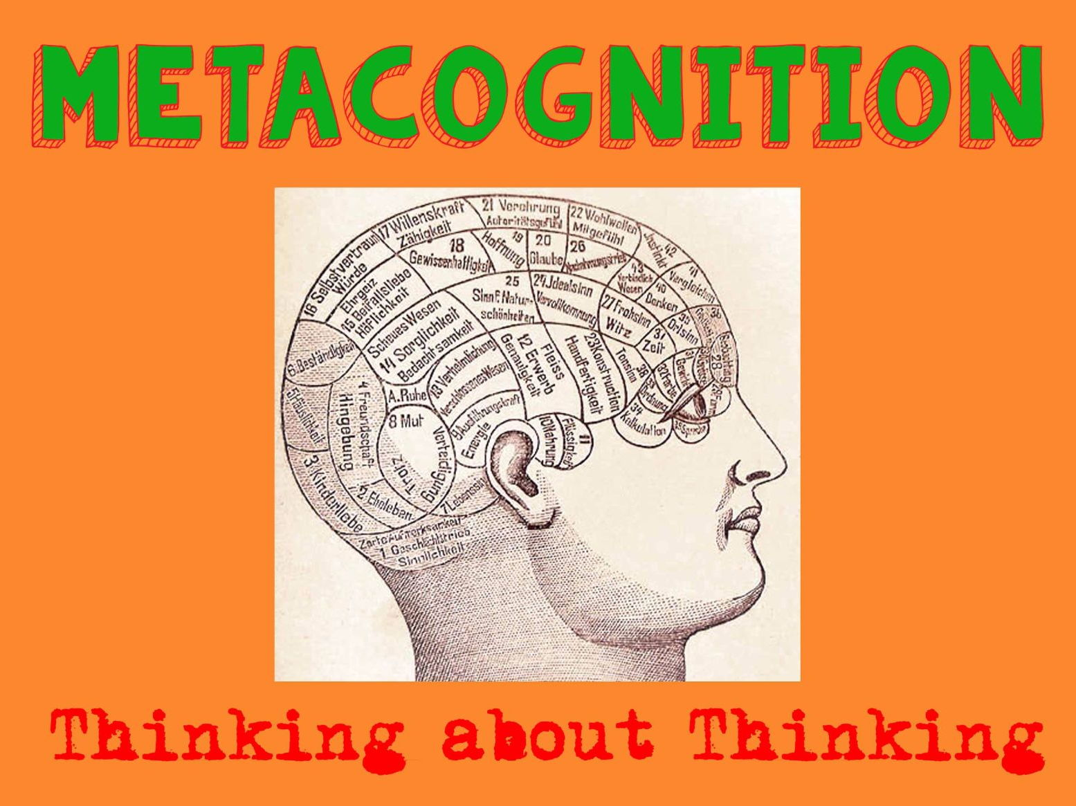Metacognition Resources