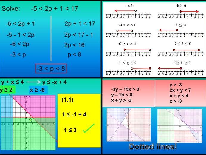 Inequalities - solving - diagrams - regions