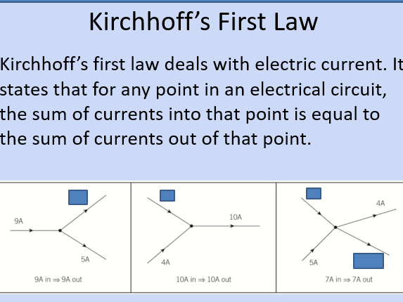 OCR AS Physics A: Kirchhoff's First Law