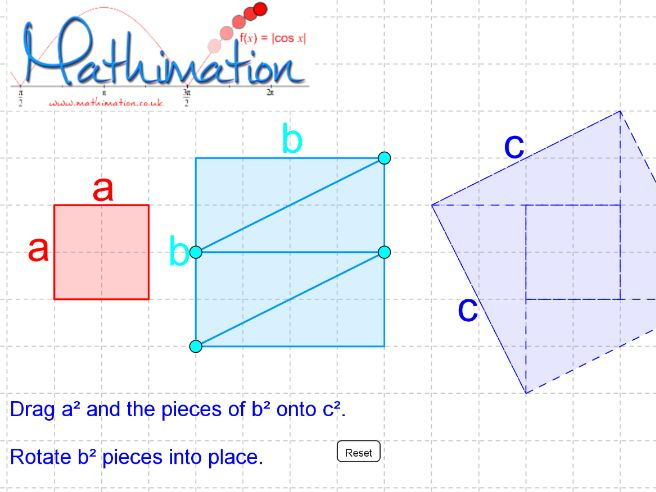 Pythagoras' Theorem Proof Visualisation