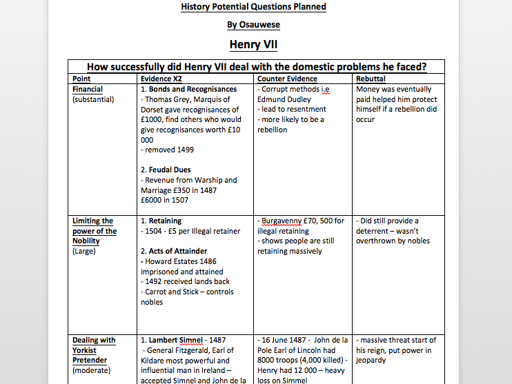 Tudors - A-level Potential Questions Planned Out