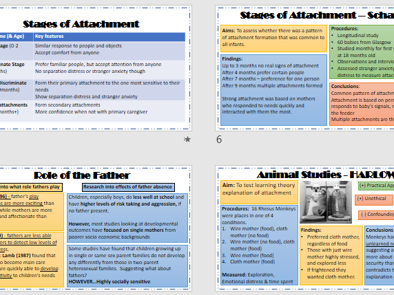 ATTACHMENT Revision Powerpoint for whole topic. Teacher and Student Versions. AQA Psychology.