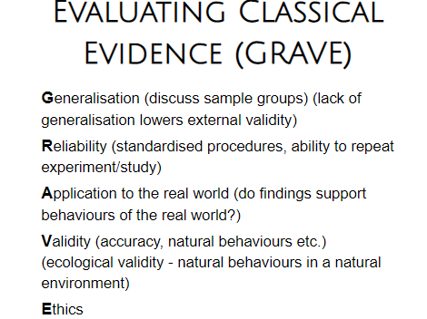 WJEC A LEVEL PSYCHOLOGY Classical Evidence/Research Evaluations