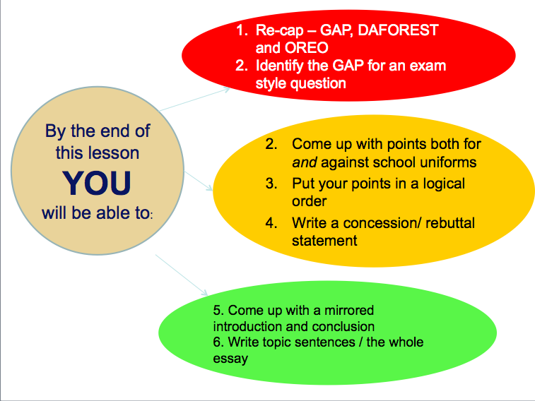 Writing to Argue / Writing an Essay - P2Q5 whole lesson